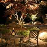 modern bahçe ışıkları